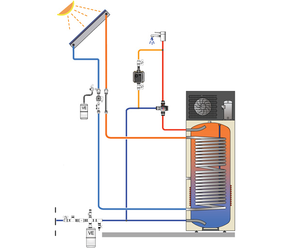 Solar power further Solar Ground And Air Heating In Your Home besides Klingenberg P Hs In Hot And Humid Climates  patibility Mode in addition Water Heater Pressure Relief Valve as well Heat Pump Primer. on solar water heating system diagram