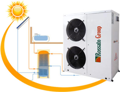 Solar thermal and heat pump