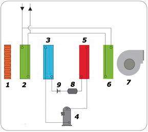 deshumidificadores circuito estándar de CN