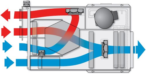 dehumidification ventilation