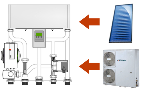 Aqualda hot water production group with solar