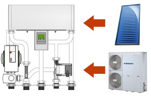 Grupo de producción de agua caliente Aqualda con energía solar.