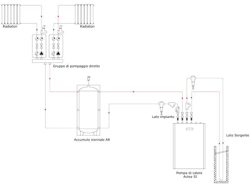 Geothermal Inverter Heat Pump