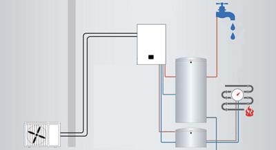simple Inverter B installation