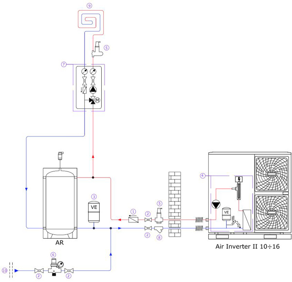 Inverter2 application example