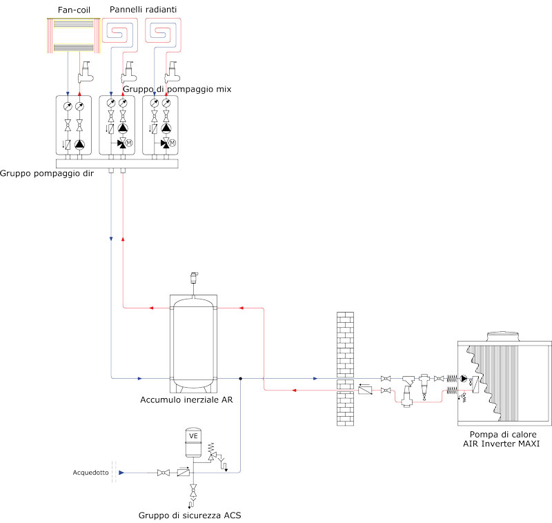 Diagram Air MAXI INVERTER