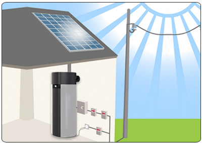 Heat pump with photovoltaic relay