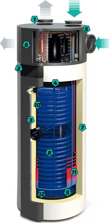 Heat pump hot water facility