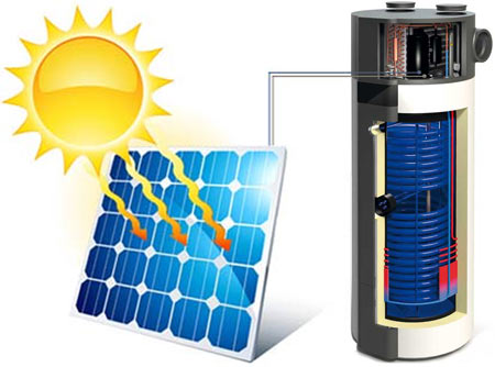 Heat pump for photovoltaic