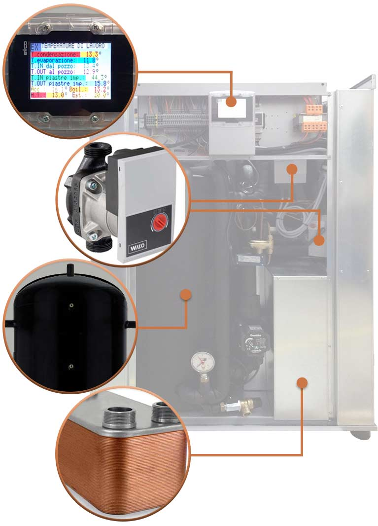 geothermal heat pump inverter technology