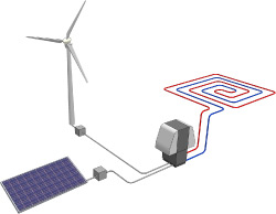 heat pump for alternative energy