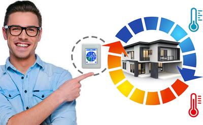 Rossato environment thermoregulation system