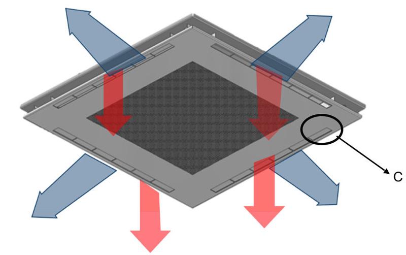 Extensión horizontal vertical