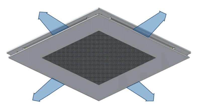 propagation horizontale