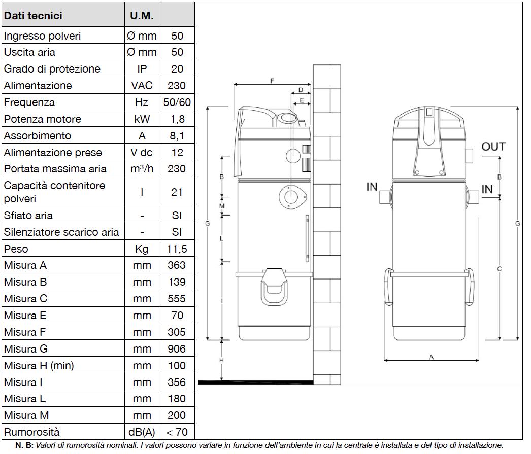 Central vacuum cleaner design
