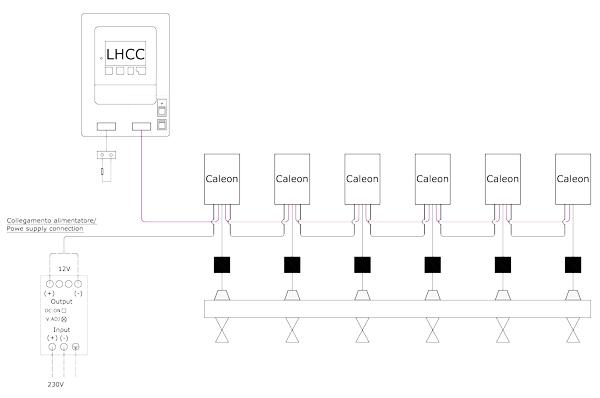 Caleon control units