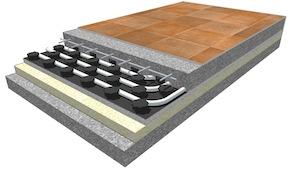 ECOFLOOR Fußbodenheizung
