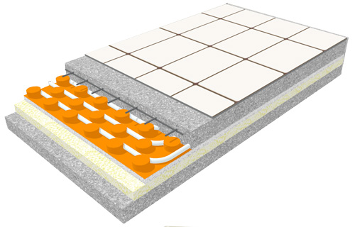 Floor Heating economic