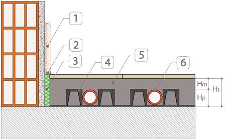 Ecofloor TECH0 Section