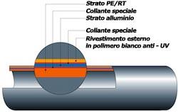 Tubo_con_barriera_antiossigeno_per_pannello_a_parete