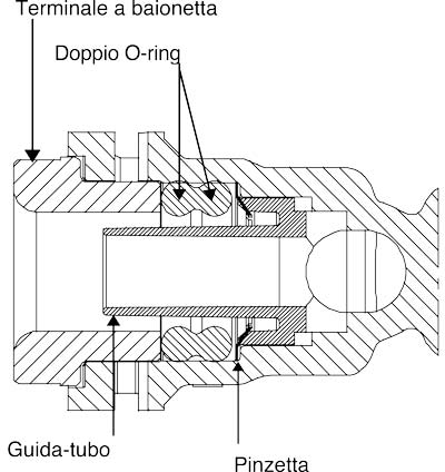 joint section Y