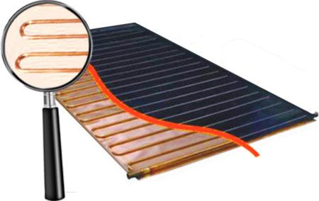 Solar-Flachkollektor