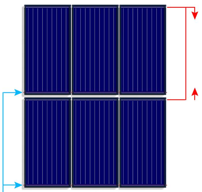 La instalación de paneles solares en cascada