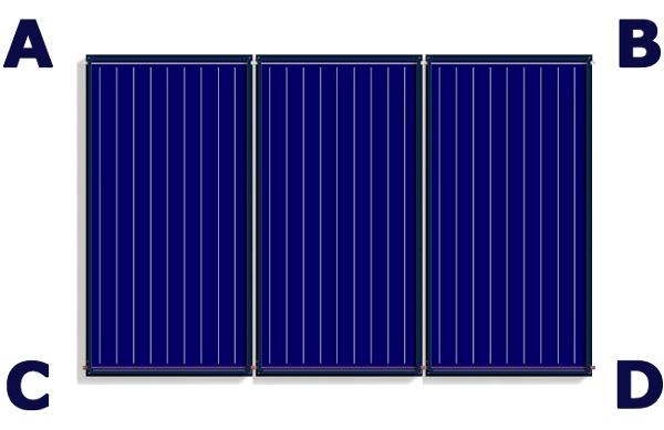 paneles solares de la Unión