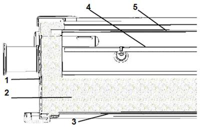el diseño de paneles solares FKE