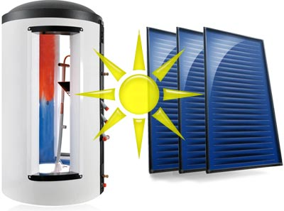 Thermal storage and solar panels