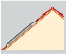 Solarpanel integriert