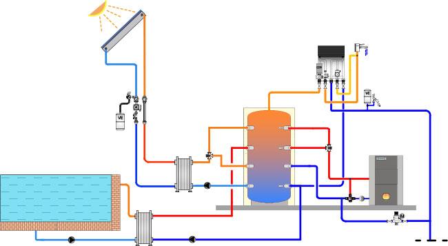 Solarboiler