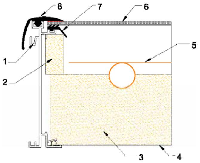 Pannelli solari piani riscaldamento acqua calda for Isolamento del tubo di rame dell acqua calda