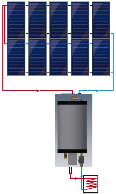 Solar Entleerung