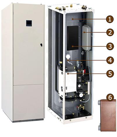 Inverter heat pump T