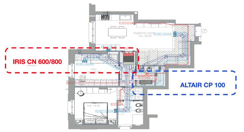 Ejemplo de sistema VMC con aire acondicionado integrado.