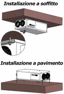 Sistema de ventilación del techo pared cp