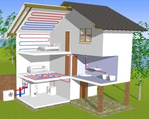 casa_sistema_impianti_integrati