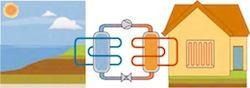 Schematic circuit heat pumps